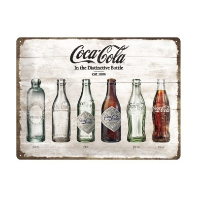 "Blechschild ""Coca-Cola Bottle Timeline"" Nostalgic Art"